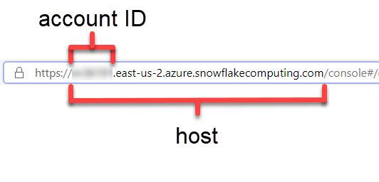 Snowflake Account ID